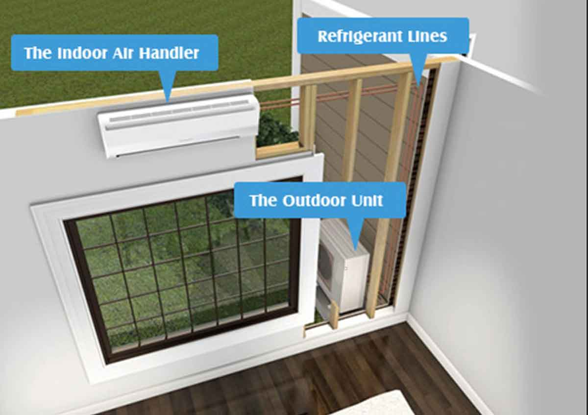 ct-retrofit-ductless-ac-ductless-heat-pump